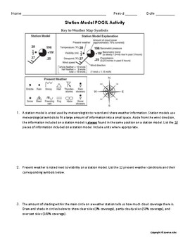 Bestseller: Pogil Activities For Ap Biology Answers