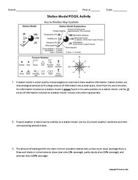 Station Model POGIL Activity