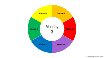 Station Rotations Template