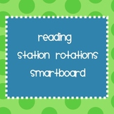 Station Rotations SmartBoard - Centers