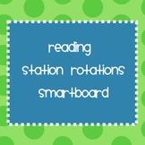 Station Rotations SmartBoard - Centers