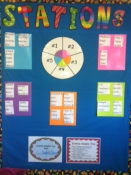 Station Wheel Bulletin Board