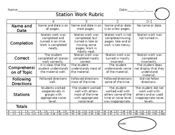 Station Work Rubric