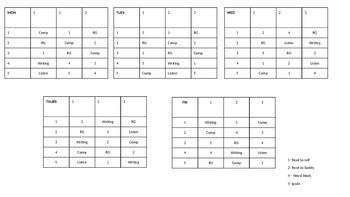 Station/Center rotation schedule