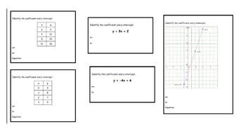 Stations Activity: Identify Coefficient,Y-Intercept,Equationfromtables, graphs,+