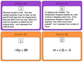 Equations Stations Activity - One and Two Step (Includes Word Problems!)