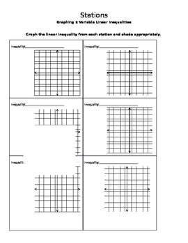 Stations-  Graphing Linear Inequalities