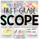 Stations by Standard First Grade Scope