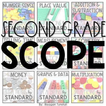 Stations by Standard Second Grade Scope