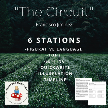 "Stations for ""The Circuit"" by Francisco Jiminez - common c"