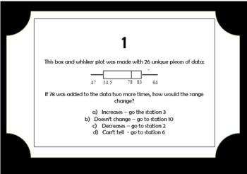 Describing Data Scavenger Hunt (Algebra Unit 6)