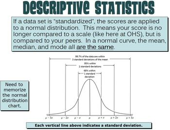 Statistical Analysis PowerPoint