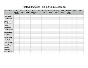 Statistical Analysis using Football (Quarterback) Stats