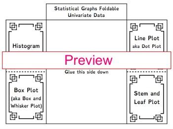 Statistical Graphs Foldable for Univariate Data