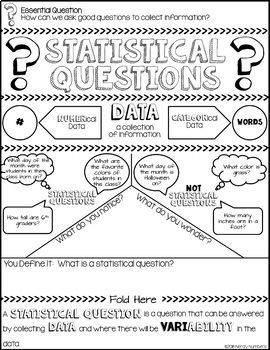 Statistical Questions Doodle Notes