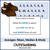 Averages 1 - Finding the mean, median, mode and range (+ Activities)