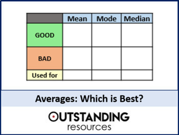 Averages 2 - Which average is the best (+ resources)