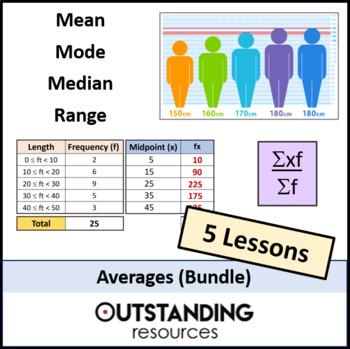 Statistics: Averages Bundle (5 Lessons) + Resources