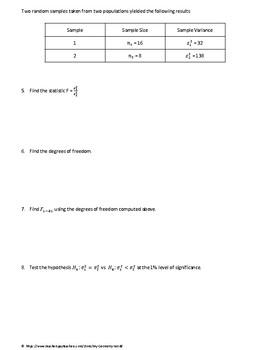 Statistics Bundle: F-Distributions