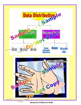 Statistics Bundle - Grade 6 Common Core - Printables, Games,Worksheets, Etc.