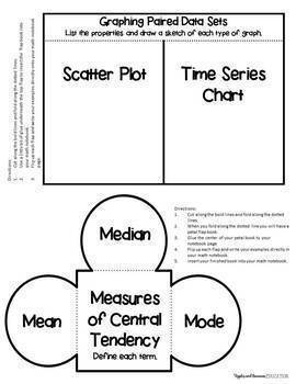 AP Statistics Interactive Notebook Activities & Scaffolded Notes