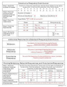 AP Statistics Interactive Notebook Activities & Scaffolded Notes