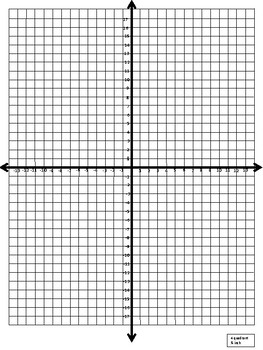 Statistics Coordinate Graph picture