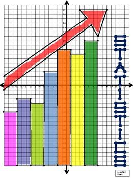 Statistics Coordinate Graph picture