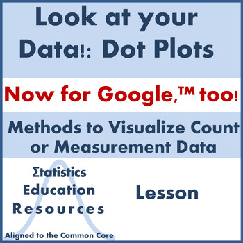 Statistics: Look at your Data! Dot Plots (Common Core Aligned Lesson)