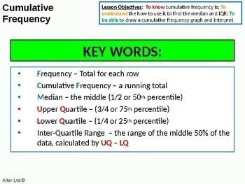 Statistics: Cumulative Frequency (+ worksheet)