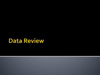 Statistics Data Review Game