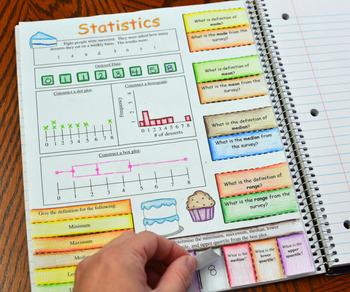 Statistics Foldable