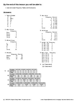 Statistics – Frequency Distribution