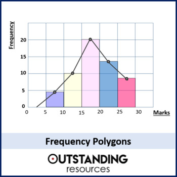 Statistics: Frequency Polygons (+ activity)