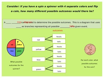 Statistics:  Fundamental Counting Principle