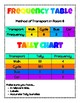 Statistics Graph Types Learning Display