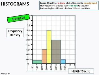 Statistics: Histograms 2 - Interpreting (+ worksheet)