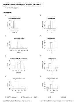 Statistics – Histograms