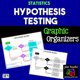 AP Statistics Hypothesis Testing Graphic Organizer 2 Versions  Distance Learning