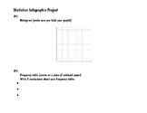 Statistics Infographic Project