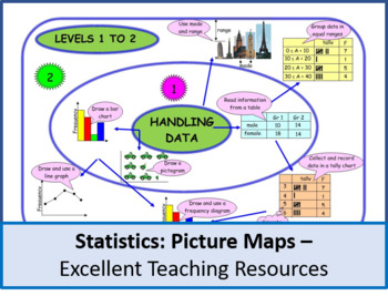 Statistics: Levelled Picture Map (Levels 1 to 6)