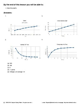 Statistics – Line Graph