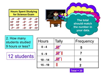 Statistics - Making a Frequency Table Instructional PowerPoint