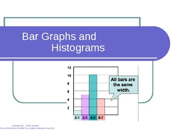 Statistics - Making Histograms and Bar Graphs Instructional PowerPoint