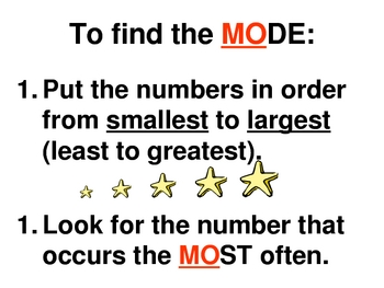 Statistics Mean, Median, Mode & Range Interactive PowerPoint by Erica