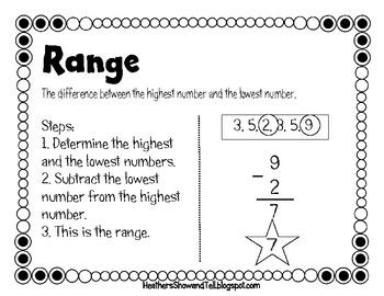 Statistics Pack! Median Mode Range