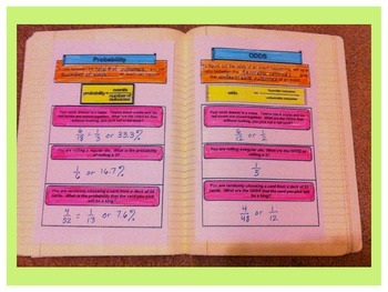 Statistics: Package of all PowerPoints and Interactive Math Notebook
