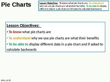 Statistics: Pie Charts 1 - Drawing (+ lots of resources)
