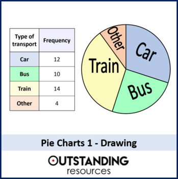 Pie Charts 1 - Drawing Pie Charts (+ 2 Worksheets)