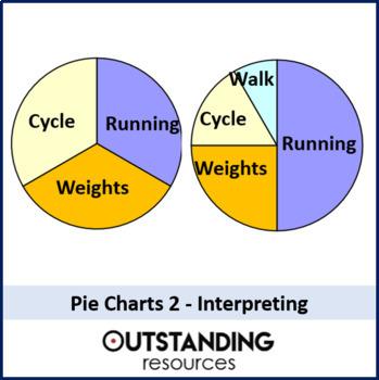 Statistics: Pie Charts 2 - Interpreting (+ lots of resources)